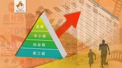 明星股东扎堆新三板影视企业 业内建议合理定价