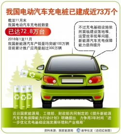 """车企推出""""汽车下乡"""" 购车最高可享两万余元补贴"""