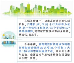盐南高新区落实577条考核细则 以绣花功夫抓城市管理赢市民点赞