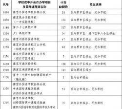 南京中招已录取2.29万名考生 今日征求志愿