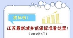 好消息!江蘇低保標準提前一年全面超過省定扶貧線
