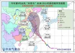 """今年最強臺風""""利奇馬""""要來,9日晚-12日,我市將有暴風雨!!"""