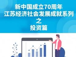 【图说江苏七十年】经济社会发展成就系列之投资篇