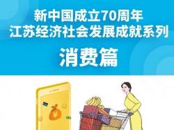 【新时代 新作为 新篇章】图说江苏七十年,经济社会发展成就系列之消费篇
