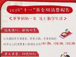 国庆黄金周大数据报告:假日消费向境内回流 低线城市消费蓬勃