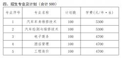 国有公办江南名校,江苏信息职业技术学院面向社会人员招生了