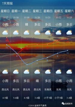 寒潮,降温12度!刚刚,best365发布双黄预警