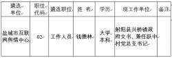 盐城市委网络安全和信息化委员会办公室下属参公事业单位公开遴选人员名单公示