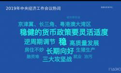 """读公报、看""""热词""""——中国经济一年间"""