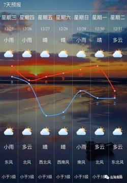 """寒潮蓝色预警!best365马上就""""上冻""""!"""