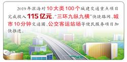 【新时代 新作为 新篇章】江苏滨海:建设大口岸 构建大交通