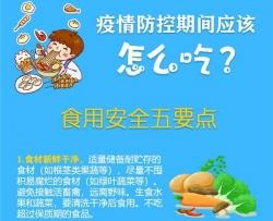疫情防控期间应该怎么吃?