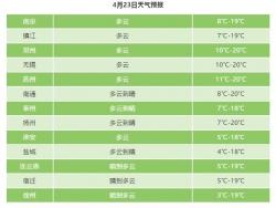 東京奧組委一名職員確認感染新冠病毒