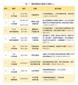 """""""五一""""小长假江苏高速车流量预计创新高 出行注意事项看这里"""