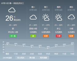今年中考天气抢先看!气温适宜 以云系变化为主!