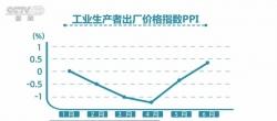 【中国经济半年报】工业生产韧性强、恢复快 复工复产进展继续加快