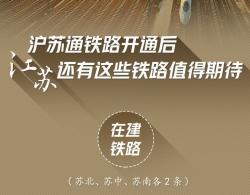 一图读懂   沪苏通铁路开通后,江苏还有这些铁路值得期待