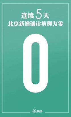 继续加油!北京连续5天0新增