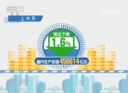 焦点访谈:中国经济走出V型,难能可贵