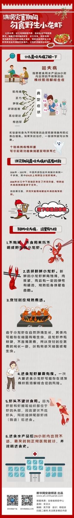 洪求收藏涝灾害期间→,勿食野生小∏龙虾!