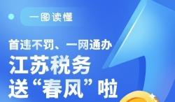 """一圖讀懂 首違不罰、一網通辦,江蘇稅務送""""春風""""啦"""