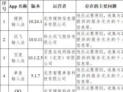 渉违规收集个人信息,15种输入法17种导航地图被点名