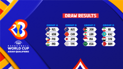 2023年篮球世界杯预选赛抽签 中国、日本、澳大利亚、中国台北同组